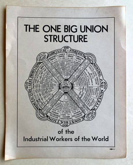 (46040) Posters, One Big Union Structure, Undated