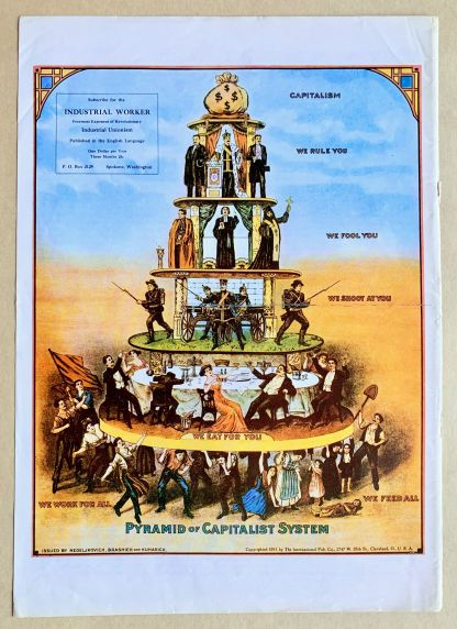 (46045) Posters, Pyramid of Capitalist System, Undated